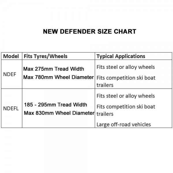 SAS New Defender Sold Secure Large NDEFL