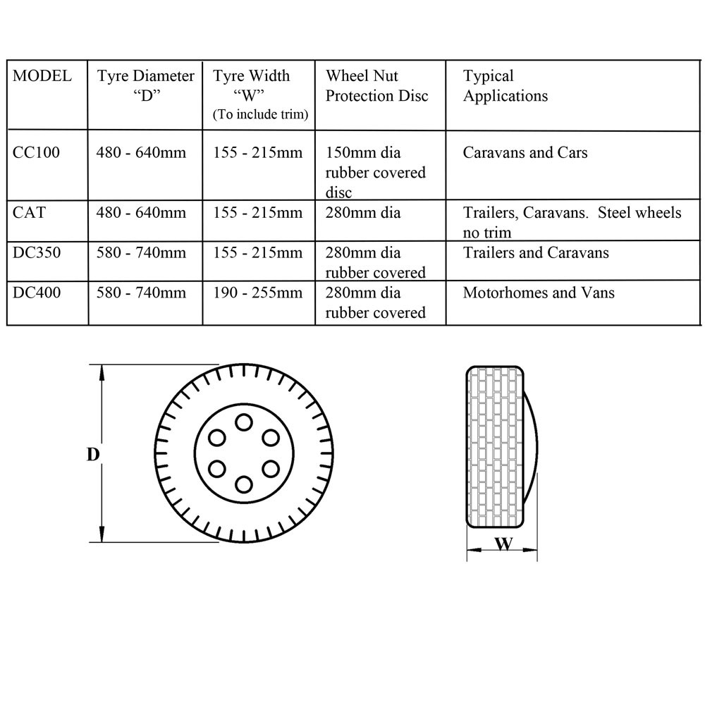 Auto Clamp Size Chart