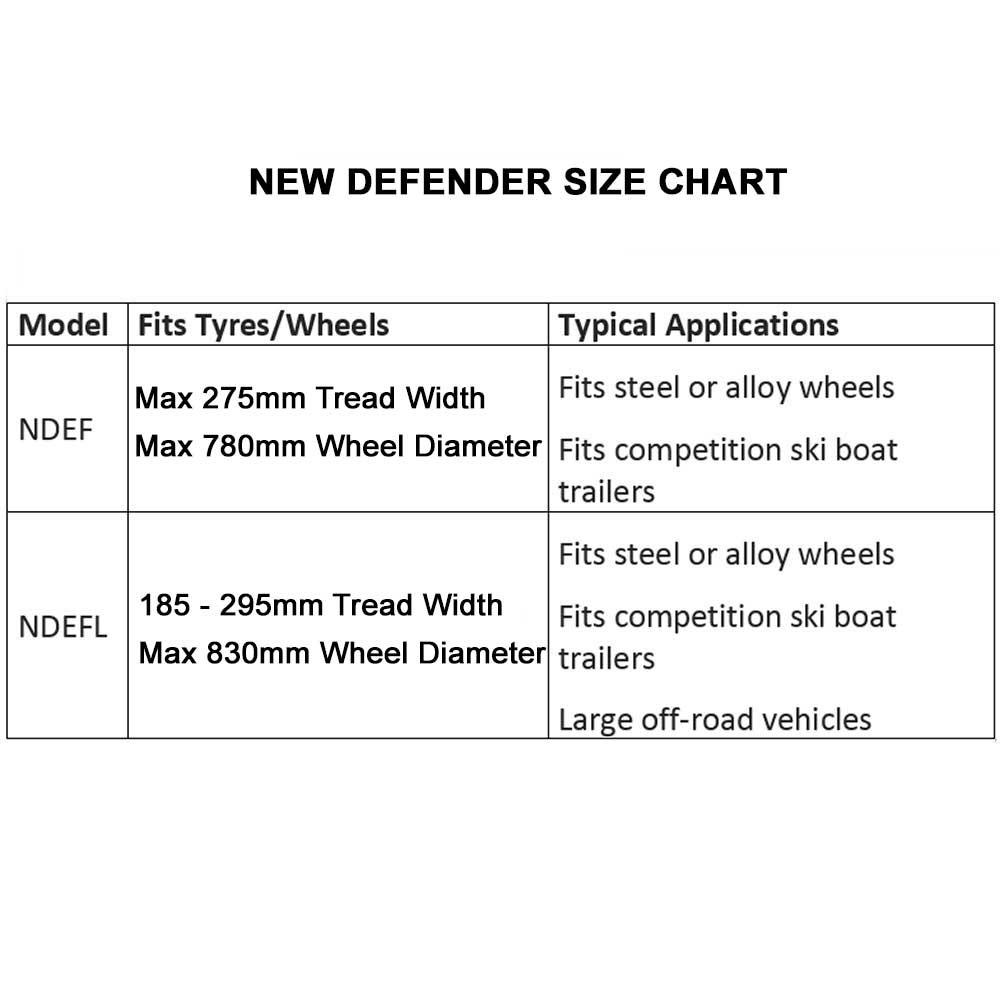 New Defender Standard
