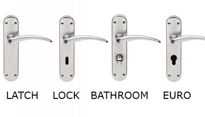 Door Handle Types Explained Knowledge Base Saunderson
